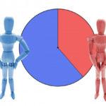 医学部生が解説!男女の医学部受験の合格率を比べてみた!